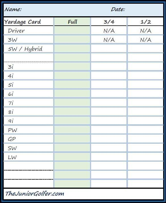 golf yardage card