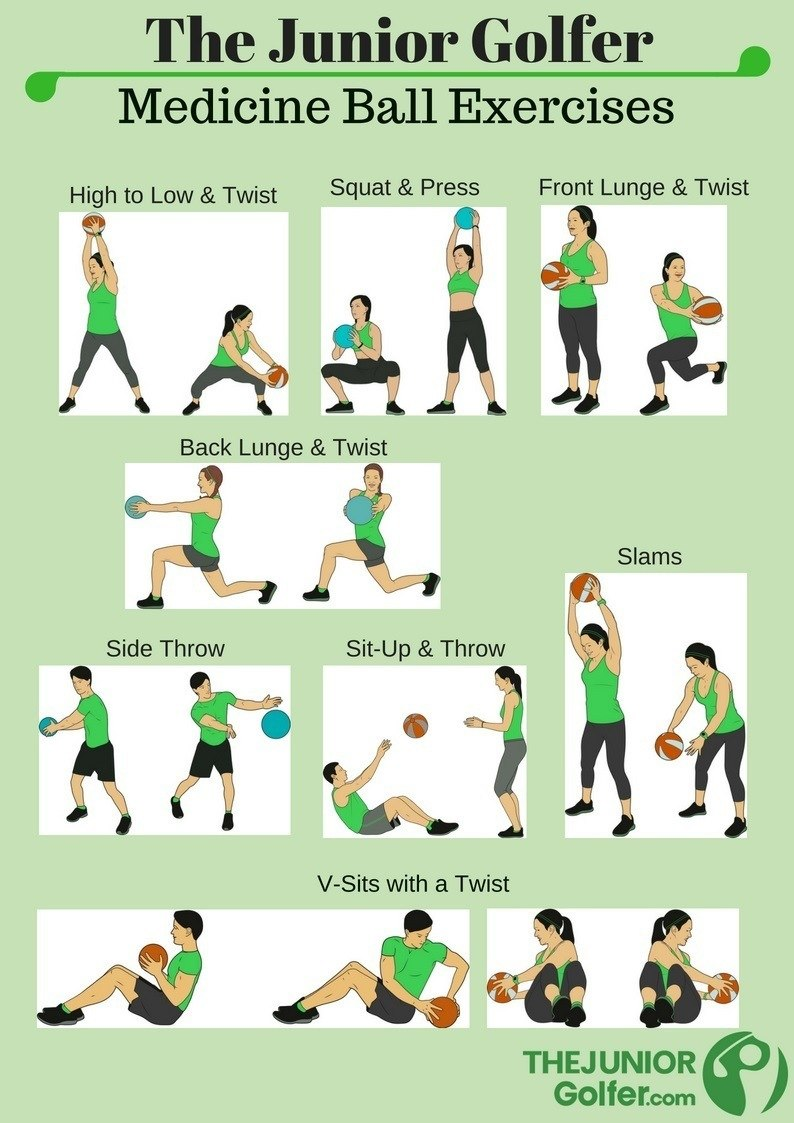 graphic relating to Trx Workout Plan Printable known as Junior golfing conditioning, golfing workout routines, exercising, exercise