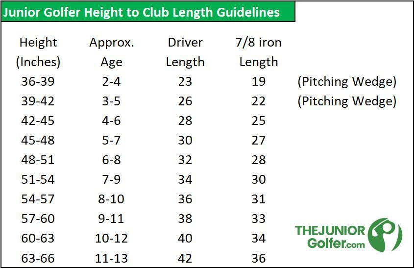 Junior golfer height to club length