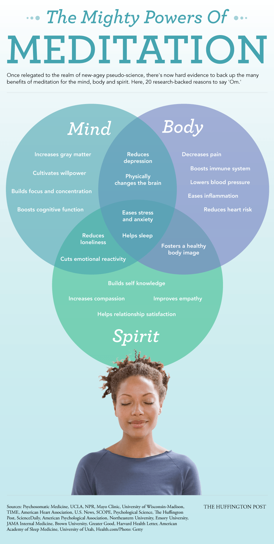 meditation and sport